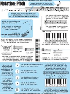 Music theory for musicians (and normal people), in 50 graphics Read more at http://www.classicfm.com/discover/music/music-theory-infographic/#dSAAePL2Ayo7bRow.99