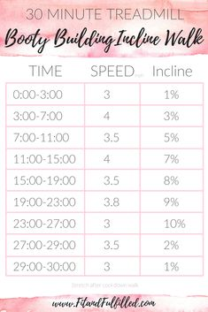 10 Reasons to Love the Treadmill 30 minute treadmill Booty Building Incline Walk workout + 10 Reasons to Love the Treadmill – Fit and Fulfilled - 30 Days Workout Challenge Treadmill Walking Workout, Walking Exercise, Incline Treadmill Workouts, Cardio Workouts, Treadmill Workout Beginner, Fat Workout, 30 Minute Cardio Workout, Workout Plans, Walking Workouts