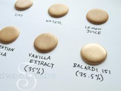 Some alternatives to alcohol for making gold royal icing. Great tutorial.