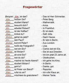 Немецкий язык - Start Deutsch Study German, German English, Learn German, Foreign Language Teaching, German Language Learning, German Grammar, German Words, Learning Arabic, Learning Spanish