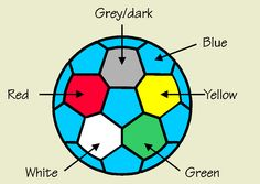 Gospel soccer ball - this looks like a great way to share the gospel with sport loving kids