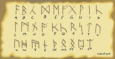Vikings Language HTTYD