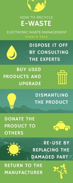 Ways to reduce waste management Electronic Waste Recycling, E Waste Recycling, Construction Waste Management, Green Computing, Reduce Waste, Zero Waste, Business School, Things To Know, How To Look Better