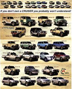 Toyota Land Cruiser line up.