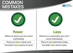 "Common Mistakes - the correct way to use ""fewer"" and ""less"""