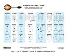 man of sorrows chords pdf c