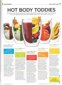 Everyone loves a good smoothie, and it is no wonder that they have grown in popularity over the years. Smoothies are fairly easy to make but there are a few things to remember that could help you o… Healthy Juices, Healthy Smoothies, Healthy Drinks, Get Healthy, Healthy Tips, Green Smoothies, Superfood Smoothies, Detox Juices, Healthy Snacks