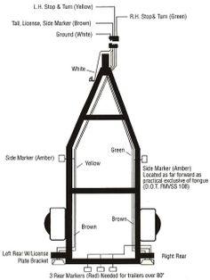 Standard 4 Pole Trailer Light Wiring Diagram | Automotive ...