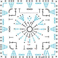 coeur pattern