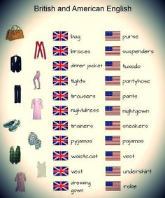 1000+ images about Speak English on Pinterest | English, Learn English and English Language
