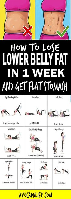 How to lose belly fat in one week and get flat stomach. Workout plan for beginners. - Save this workout routine to lose belly fat in one week and get flat stomach. Workout plan for begi - Lose Lower Belly Fat, Fat To Fit, Lose Fat, Lower Back Fat, Lose 10 Pounds In A Week, Losing 10 Pounds, 3 Pounds, Side Hip Raises, Reto Fitness