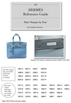 The Hermés Reference Guide: Date Stamps by Socialite Auctions