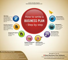 Business Plan Template Free Download   STILL DREAMING  thou art     Infographic on How to Write a Business Plan     Step by Step