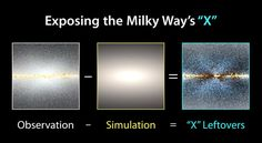 Twitter Helps Confirm X-Shaped Bulge At Center Of Milky Way