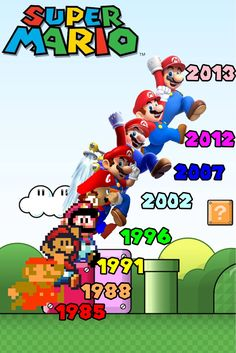 Super Mario Through the Years More