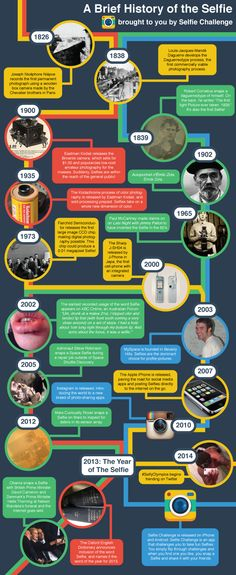 A Brief History of the Selfie  #SelfieBot