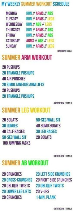 this seems like a good idea! I probably would give myself one day off just to keep body from getting too sore but it would be a fun summer project!!