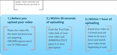 3 secrets to ranking your YouTube video fast and effectively.