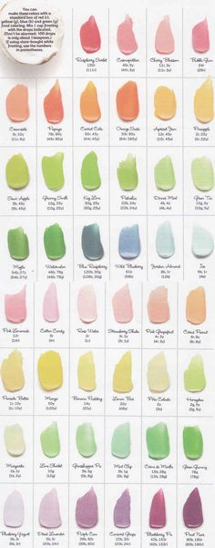 Guide to any color frosting