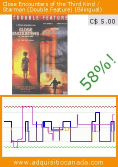 Close Encounters of the Third Kind / Starman (Double Feature) (Bilingual) (DVD). Drop 58%! Current price C$ 5.00, the previous price was C$ 11.98. https://www.adquisitiocanada.com/sony-pictures-home/close-encounters-third-1