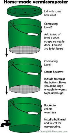 homemade worm hive - Buscar con Google