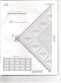Crochê Gráfico: Colcha de crochê maravilhosa