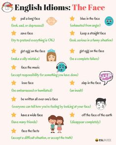 The Face Idioms in English - ESLBuzz Learning English English Vocabulary Words, Learn English Words, English Phrases, English Idioms, English Study, English Lessons, English Grammar, Learning English For Kids, English Language Learning