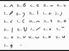 (1) What is the fastest/easiest way to learn to read and write shorthand? - Quora