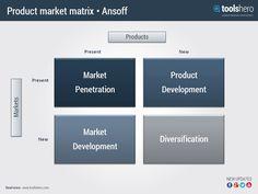 In het model van Ansoff worden er verschillende groeistrategieën uitgelegd. Met deze groeistrategieën kun je op een logische manier nadenken over de strategische ontwikkeling van het bedrijf. Het assortiment kan op verschillende manieren aangepast worden.