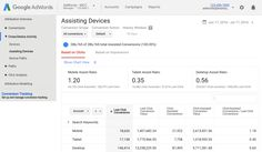 Google Adwords New cross-device attribution reports and benchmarks