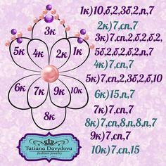 Tatting Jewelry, Tatting Lace, Diy Jewelry, Tatting Patterns, Crochet Toys, Doilies, Jewels, Dressmaking, Flowers