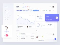 dashboard design, space for crypto trader. done in Sketch