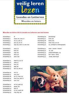 Leesdas Lettervos en VLL