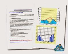 La Eduteca: RECURSOS PRIMARIA   Material para la elaboración de climogramas