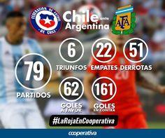 [Dato] A revertir la historia! Así le ha ido a Chile ante Argentina en el global