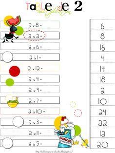 Les tables de multiplication - à imprimer