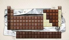 Chocolate table of elements - Chocolate shaped like Periodic Table of Elements
