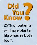 Did You Know?: 25% of patients will have plantar fibromas in both feet*.