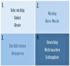 dellaheller.blog do your to-dos, das eisenhower-prinzip