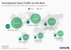 Smartphone Data Traffic on the Rise