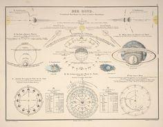 A Portrait of Nature: Alexander von Humboldt's Kosmos (1845-62) – SOCKS