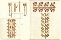 Folk Embroidery, Cross Stitch, Symbols, Rugs, Album, Handmade, Romania, Google, Needlepoint