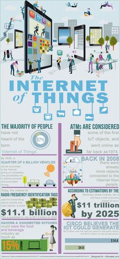 #Infographic The #InternetOfThings #IOT #Technology