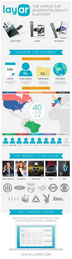 Our AR work featured on this Layar infographic (Sean Paul) Augmented Virtual Reality, World 1, Infographic, Campaign, Product Launch, Marketing, Education, Digital, Sean Paul