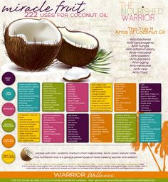 Coconut Oil for Health – Coconut – The Miracle Fruit