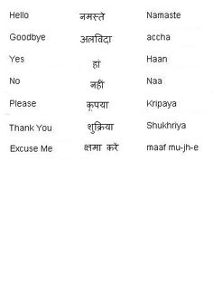 Indian Words And Phrases Images