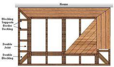 mitered border decking design