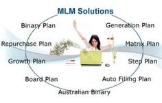 MLM Solutions, Mutlilevel Marketing Solution, Cutomized MLM Softwares, MLM Business Websites. MLM Software Solutions http://m-mlm.com/mlm-solutions