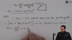 Learn M.I Online | Problem 3 on Calculation of Moment of Inertia for a C...