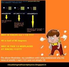 VISUALIZING MATHS & PHYSICS : WHY IS SIN(30) = 1/2 & NOT SIN(45) = 1/2 ??